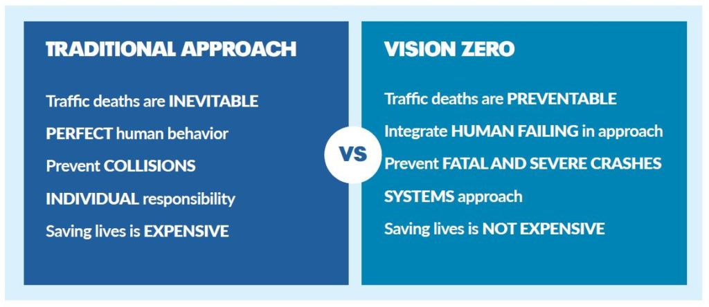 Why Vision Zero is different