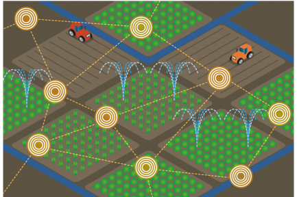 IoT Data and Irrigation