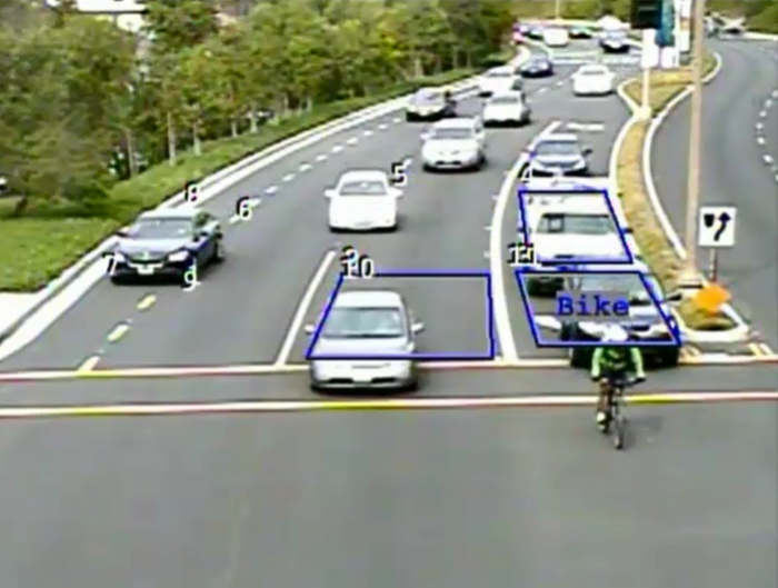 SmartCycle combines video vehicle detection and bicycle differentiation in one, without any additional detection systems or manual call buttons.